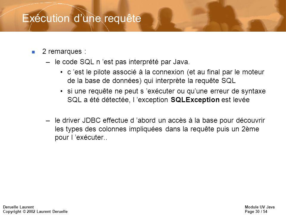 Module UV Java Page 30 / 54 Deruelle Laurent Copyright © 2002 Laurent Deruelle Exécution dune requête n 2 remarques : –le code SQL n est pas interprété par Java.