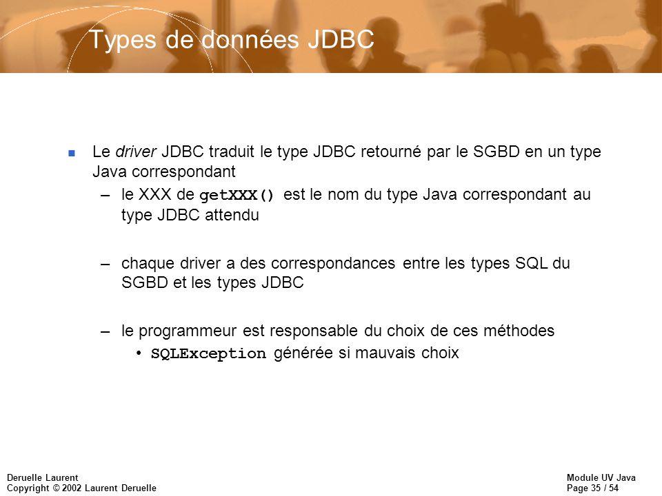 Module UV Java Page 35 / 54 Deruelle Laurent Copyright © 2002 Laurent Deruelle Types de données JDBC n Le driver JDBC traduit le type JDBC retourné par le SGBD en un type Java correspondant –le XXX de getXXX() est le nom du type Java correspondant au type JDBC attendu –chaque driver a des correspondances entre les types SQL du SGBD et les types JDBC –le programmeur est responsable du choix de ces méthodes SQLException générée si mauvais choix