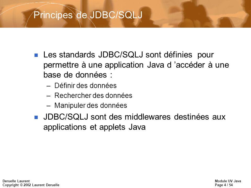 Module UV Java Page 4 / 54 Deruelle Laurent Copyright © 2002 Laurent Deruelle Principes de JDBC/SQLJ n Les standards JDBC/SQLJ sont définies pour permettre à une application Java d accéder à une base de données : –Définir des données –Rechercher des données –Manipuler des données n JDBC/SQLJ sont des middlewares destinées aux applications et applets Java