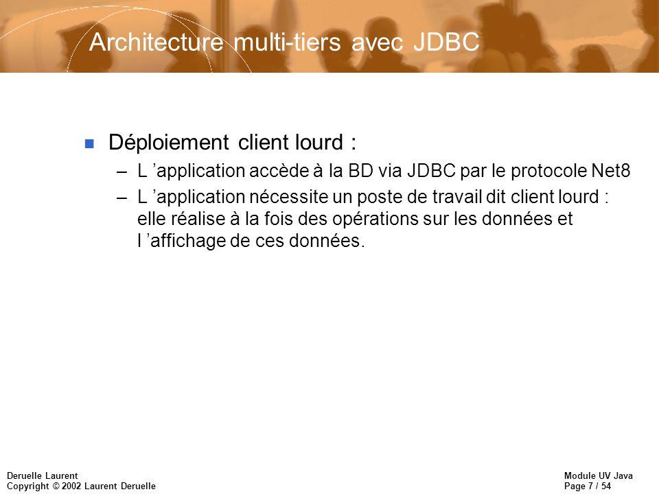 Module UV Java Page 18 / 54 Deruelle Laurent Copyright © 2002 Laurent Deruelle // Création d un énoncé associé à la Connexion Statement unEnoncéSQL = uneConnection.createStatement (); // Exécution d un SELECT ResultSet résultatSelect = unEnoncéSQL.executeQuery ( SELECT deptno, dname + FROM DEPT + WHERE deptno > 10 ); // Itérer sur les lignes du résultat du SELECT et extraire les valeurs // des colonnes dans des variables JAVA while (résultatSelect.next ()) { int deptno = résultatSelect.getInt ( deptno ); String dname = résultatSelect.getString ( dname ); System.out.println ( Numéro du departement: + deptno); System.out.println ( Nom du departement: + dname); } // Fermeture de l énoncé et de la connexion unEnoncéSQL.close(); uneConnection.close(); }}