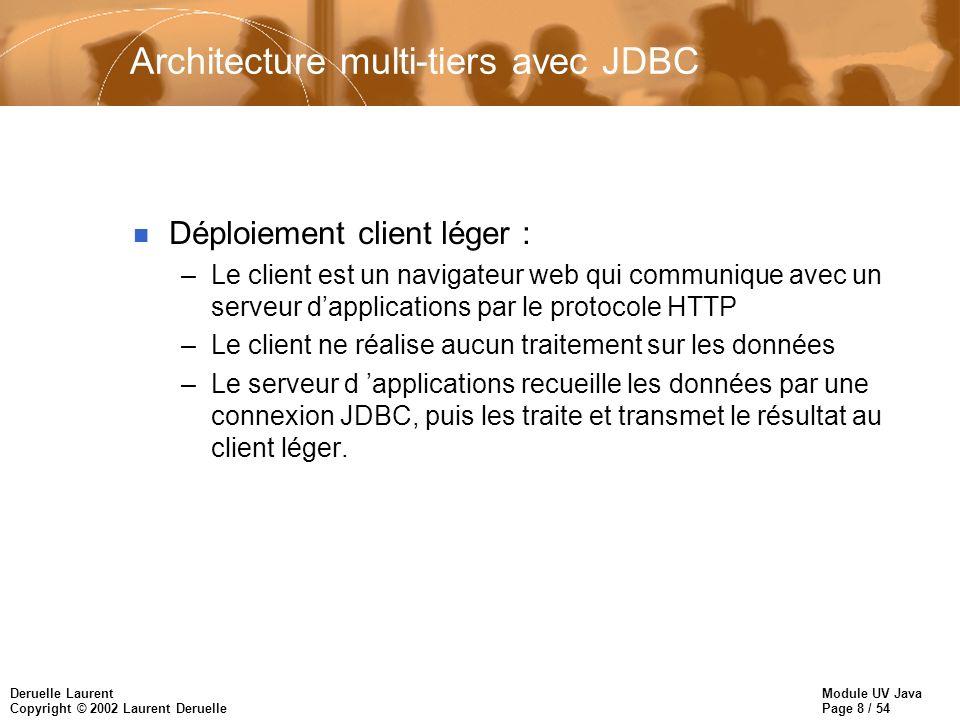 Module UV Java Page 19 / 54 Deruelle Laurent Copyright © 2002 Laurent Deruelle Exemple d utilisation des opération du LMD