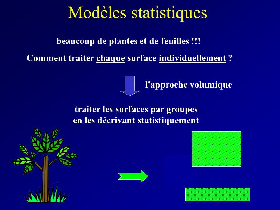 ? beaucoup de plantes et de feuilles !!! Comment traiter chaque surface individuellement ? l'approche volumique traiter les surfaces par groupes en le
