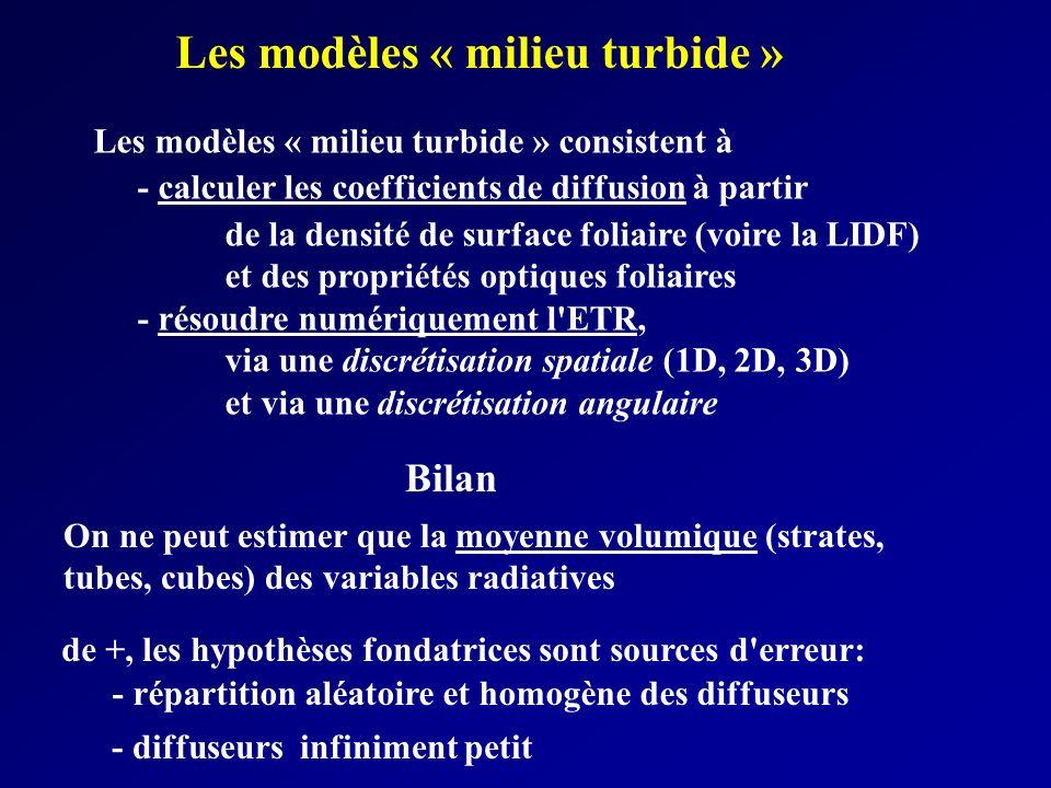 Les modèles « milieu turbide » Les modèles « milieu turbide » consistent à - calculer les coefficients de diffusion à partir de la densité de surface foliaire (voire la LIDF) et des propriétés optiques foliaires - résoudre numériquement l ETR, via une discrétisation spatiale (1D, 2D, 3D) et via une discrétisation angulaire On ne peut estimer que la moyenne volumique (strates, tubes, cubes) des variables radiatives Bilan de +, les hypothèses fondatrices sont sources d erreur: - répartition aléatoire et homogène des diffuseurs - diffuseurs infiniment petit