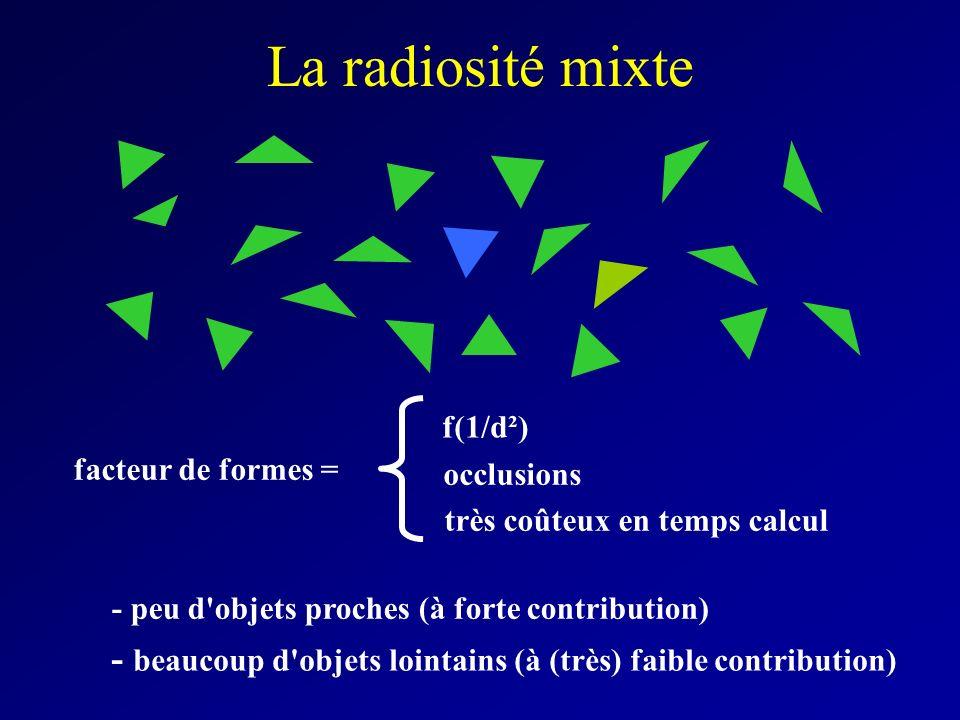 La radiosité mixte - peu d'objets proches (à forte contribution) facteur de formes = f(1/d²) occlusions très coûteux en temps calcul - beaucoup d'obje