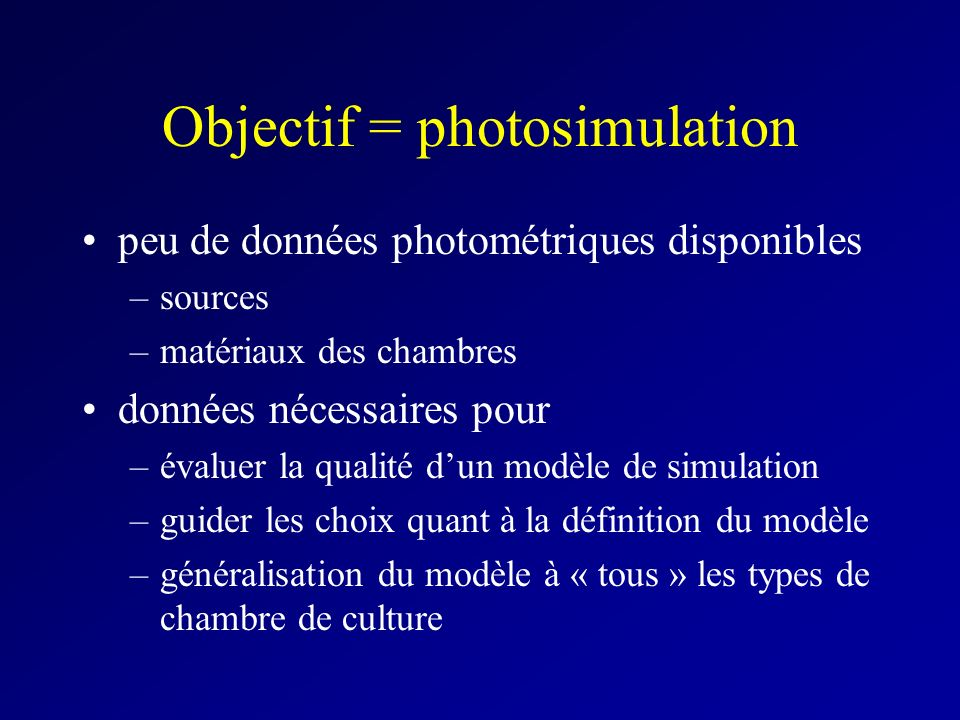 Objectif = photosimulation peu de données photométriques disponibles –sources –matériaux des chambres données nécessaires pour –évaluer la qualité dun modèle de simulation –guider les choix quant à la définition du modèle –généralisation du modèle à « tous » les types de chambre de culture