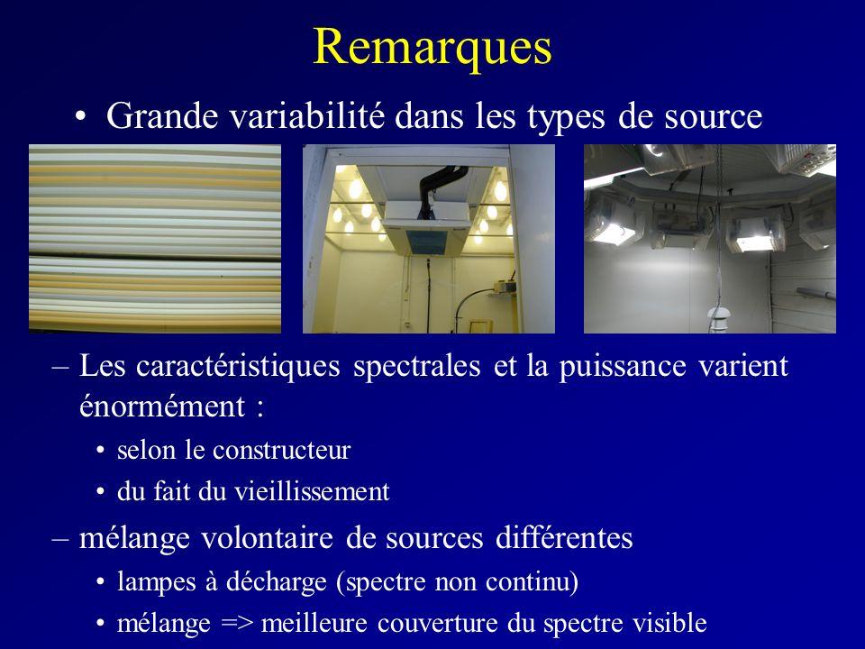 Remarques Grande variabilité dans les types de source –Les caractéristiques spectrales et la puissance varient énormément : selon le constructeur du f