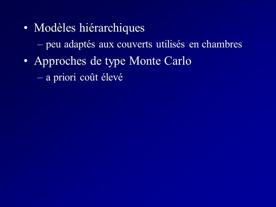 Modèles hiérarchiques –peu adaptés aux couverts utilisés en chambres Approches de type Monte Carlo –a priori coût élevé