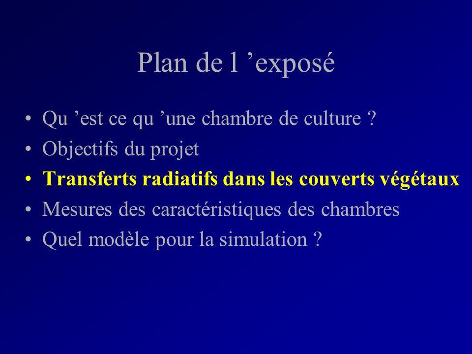 Plan de l exposé Qu est ce qu une chambre de culture .