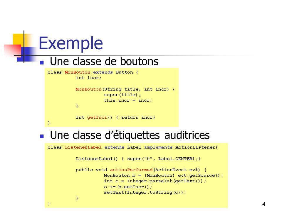 DESS ISIDIS - 2003/20045 Exemple (fin) Le cadre class PlusOuMoins extends Frame { PlusOuMoins() { super( Plus ou moins ); Bouton oui = new MonBouton( Plus , 1); Bouton non = new MonBouton( Moins , -1); Label diff = new ListenerLabel(); oui.addActionListener((ActionListener) diff); non.addActionListener((ActionListener) diff); } public static void main(String args[]) { Frame r = new PlusOuMoins(); r.pack(); r.setVisible(true); r.addWindowListener(new WindowCloser()); } Et pour fermer class WindowCloser extends WindowAdapter { public void windowClosing(WindowEvent evt) { System.exit(0); }