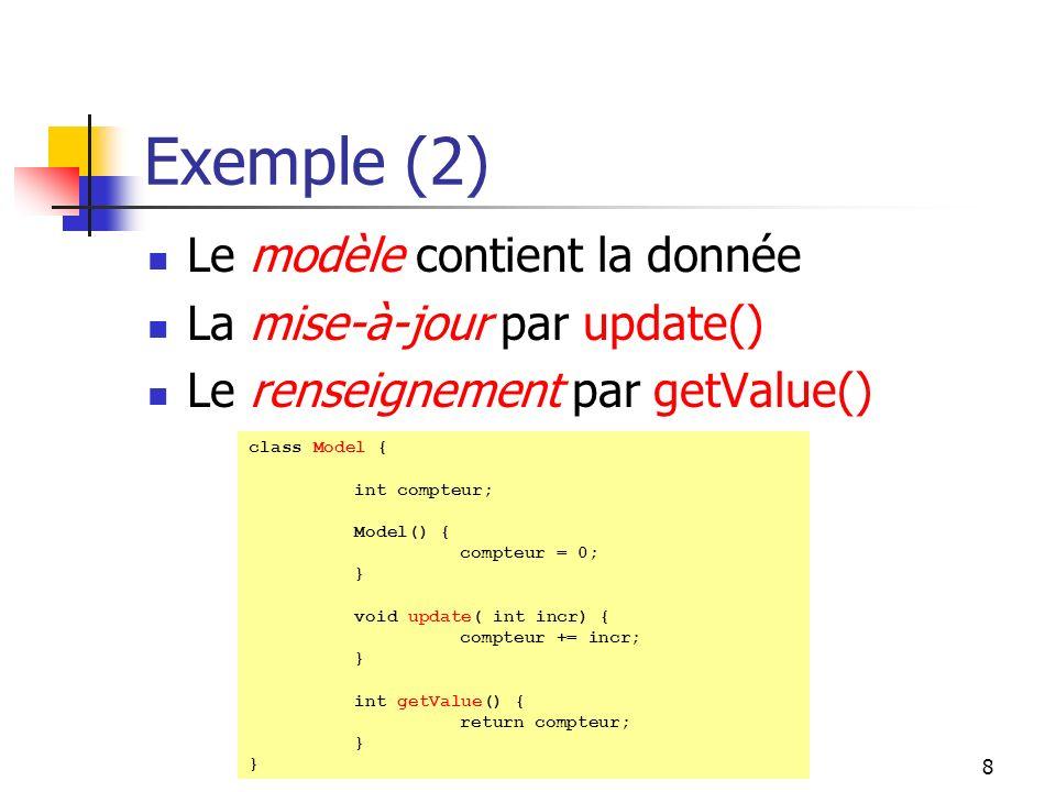 DESS ISIDIS - 2003/20049 Exemple (3) La vue affiche les composants et les données La mise- à- jour du texte de létiquette est faite par update().