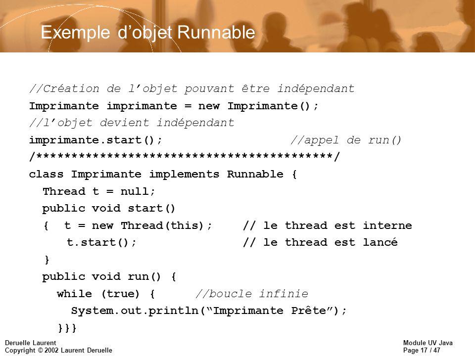 Module UV Java Page 17 / 47 Deruelle Laurent Copyright © 2002 Laurent Deruelle Exemple dobjet Runnable //Création de lobjet pouvant être indépendant I