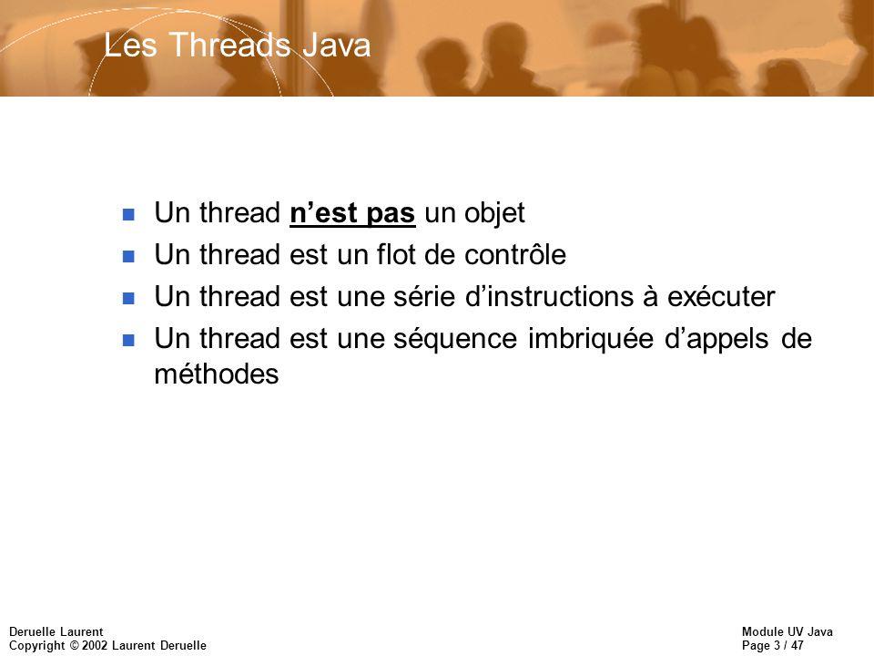 Module UV Java Page 14 / 47 Deruelle Laurent Copyright © 2002 Laurent Deruelle Diagrame de Création Thread Thread t = new BThread(); t.start(); Continuer(); Objet A BThread() { } void start() { // creation thread } void run() { FaireTravail(); } Objet BThread (extends Thread)
