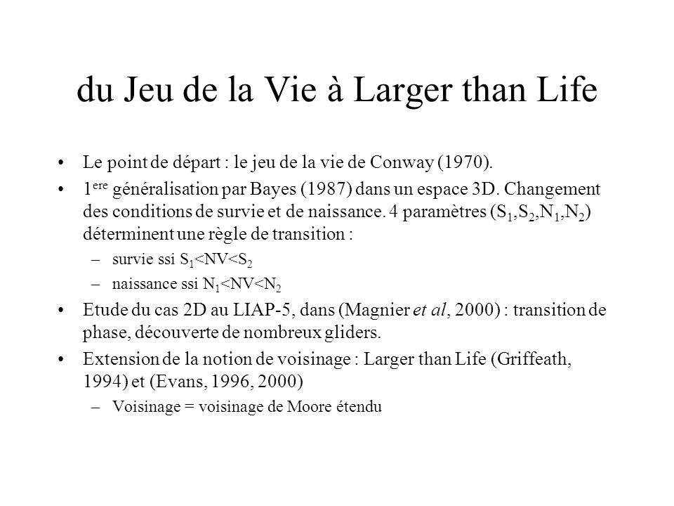 du Jeu de la Vie à Larger than Life Le point de départ : le jeu de la vie de Conway (1970). 1 ere généralisation par Bayes (1987) dans un espace 3D. C