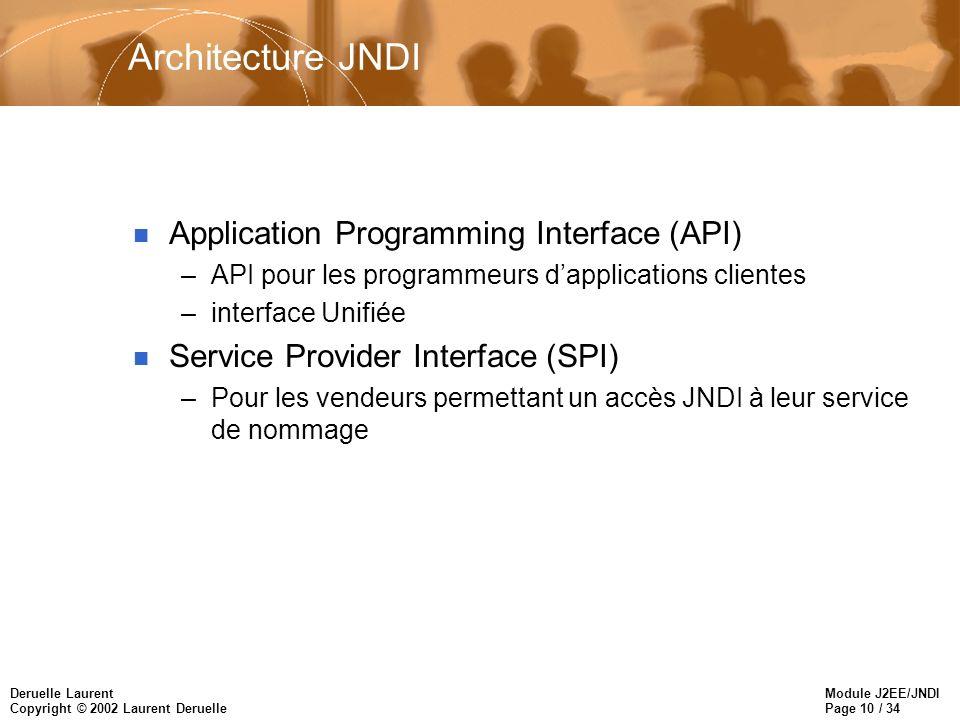 Module J2EE/JNDI Page 10 / 34 Deruelle Laurent Copyright © 2002 Laurent Deruelle Architecture JNDI n Application Programming Interface (API) –API pour