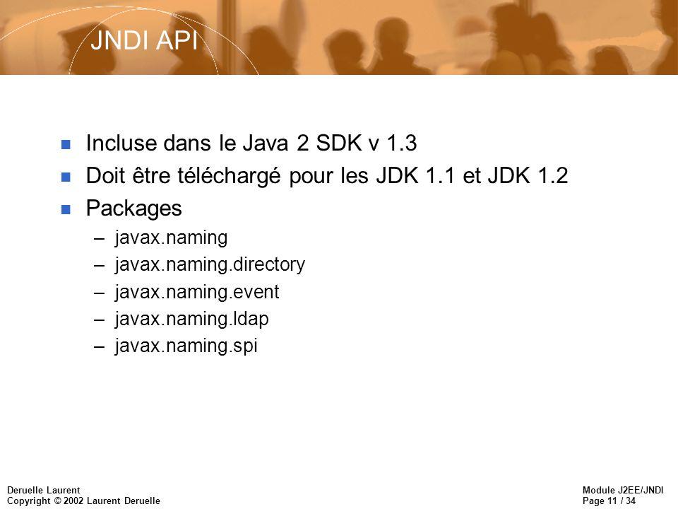 Module J2EE/JNDI Page 11 / 34 Deruelle Laurent Copyright © 2002 Laurent Deruelle JNDI API n Incluse dans le Java 2 SDK v 1.3 n Doit être téléchargé po