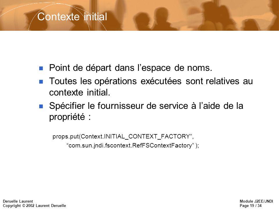 Module J2EE/JNDI Page 19 / 34 Deruelle Laurent Copyright © 2002 Laurent Deruelle Contexte initial n Point de départ dans lespace de noms. n Toutes les