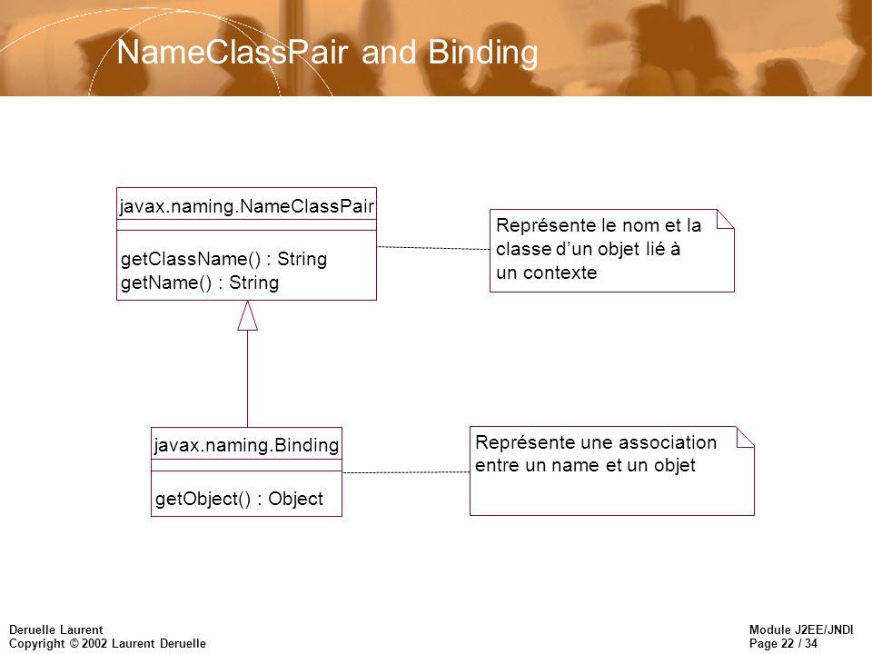 Module J2EE/JNDI Page 22 / 34 Deruelle Laurent Copyright © 2002 Laurent Deruelle NameClassPair and Binding javax.naming.NameClassPair getClassName() : String getName() : String javax.naming.Binding getObject() : Object Représente une association entre un name et un objet Représente le nom et la classe dun objet lié à un contexte