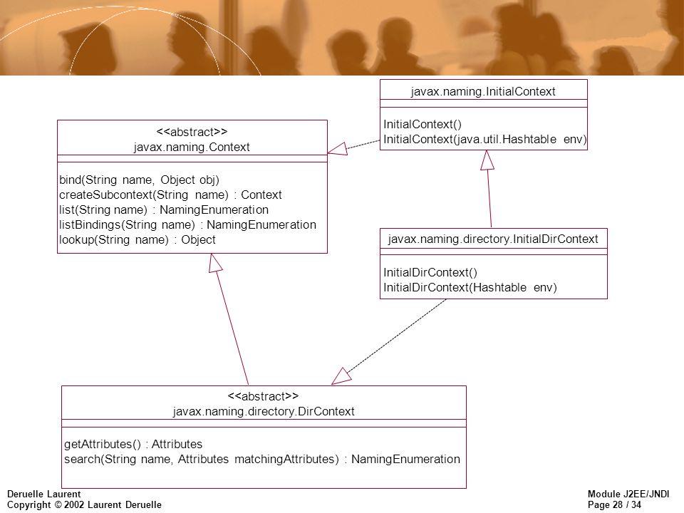 Module J2EE/JNDI Page 28 / 34 Deruelle Laurent Copyright © 2002 Laurent Deruelle javax.naming.Context bind(String name, Object obj) createSubcontext(S