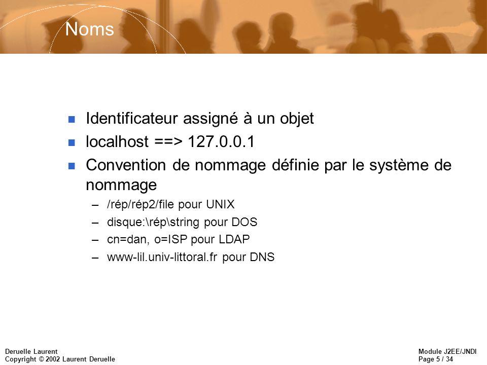 Module J2EE/JNDI Page 5 / 34 Deruelle Laurent Copyright © 2002 Laurent Deruelle Noms n Identificateur assigné à un objet n localhost ==> 127.0.0.1 n C