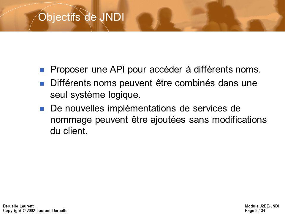 Module J2EE/JNDI Page 9 / 34 Deruelle Laurent Copyright © 2002 Laurent Deruelle Architecture JNDI API JNDI Interface JNDI de fournisseurs de service Application Cliente Java Manager de nommage JNDI DNS LDAP CORBA RMI autres