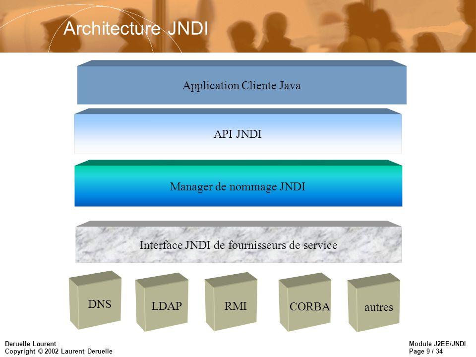 Module J2EE/JNDI Page 9 / 34 Deruelle Laurent Copyright © 2002 Laurent Deruelle Architecture JNDI API JNDI Interface JNDI de fournisseurs de service A