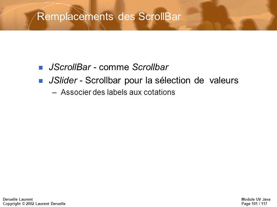 Module UV Java Page 101 / 117 Deruelle Laurent Copyright © 2002 Laurent Deruelle Remplacements des ScrollBar n JScrollBar - comme Scrollbar n JSlider - Scrollbar pour la sélection de valeurs –Associer des labels aux cotations