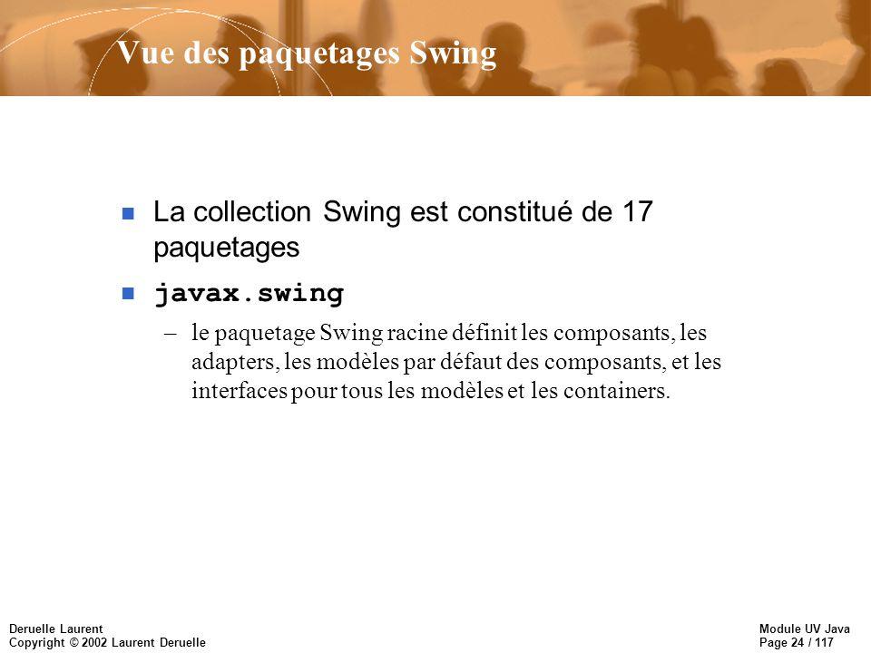 Module UV Java Page 24 / 117 Deruelle Laurent Copyright © 2002 Laurent Deruelle Vue des paquetages Swing n La collection Swing est constitué de 17 paquetages n javax.swing –le paquetage Swing racine définit les composants, les adapters, les modèles par défaut des composants, et les interfaces pour tous les modèles et les containers.