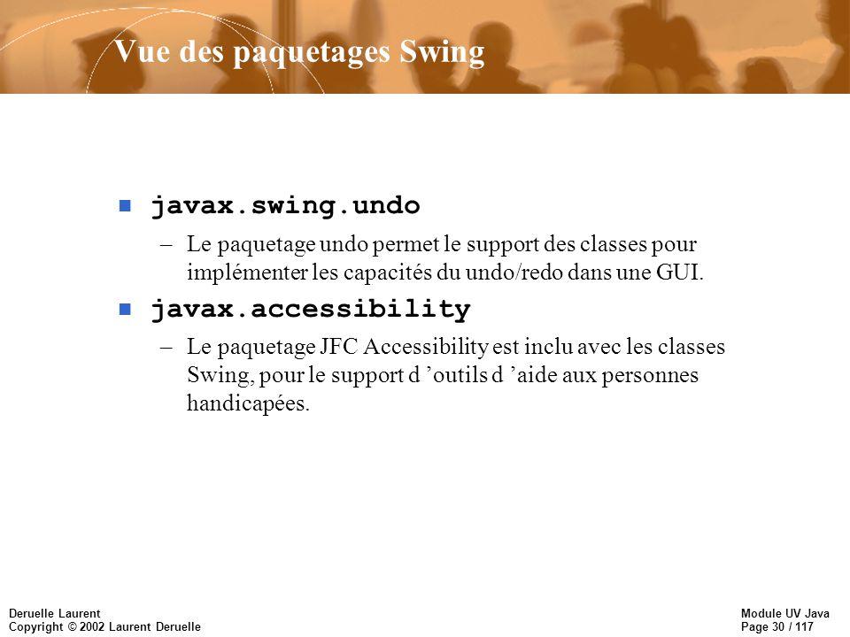 Module UV Java Page 30 / 117 Deruelle Laurent Copyright © 2002 Laurent Deruelle Vue des paquetages Swing n javax.swing.undo –Le paquetage undo permet le support des classes pour implémenter les capacités du undo/redo dans une GUI.