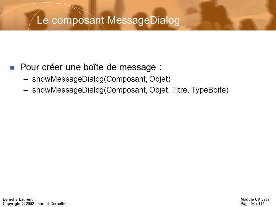 Module UV Java Page 54 / 117 Deruelle Laurent Copyright © 2002 Laurent Deruelle n Pour créer une boîte de message : –showMessageDialog(Composant, Objet) –showMessageDialog(Composant, Objet, Titre, TypeBoite) Le composant MessageDialog