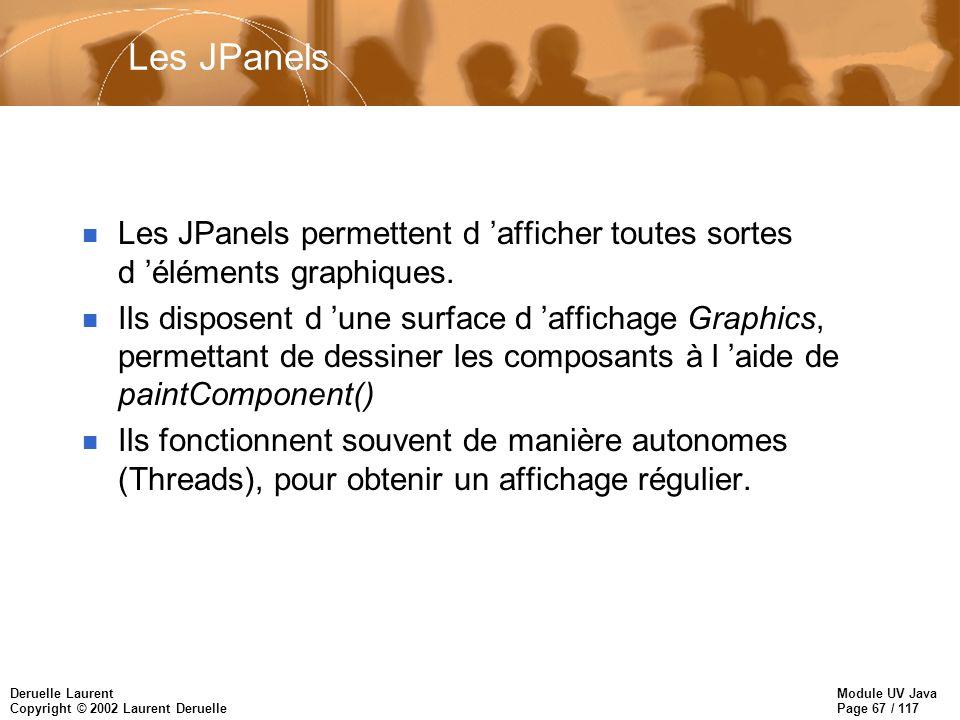 Module UV Java Page 67 / 117 Deruelle Laurent Copyright © 2002 Laurent Deruelle Les JPanels n Les JPanels permettent d afficher toutes sortes d éléments graphiques.