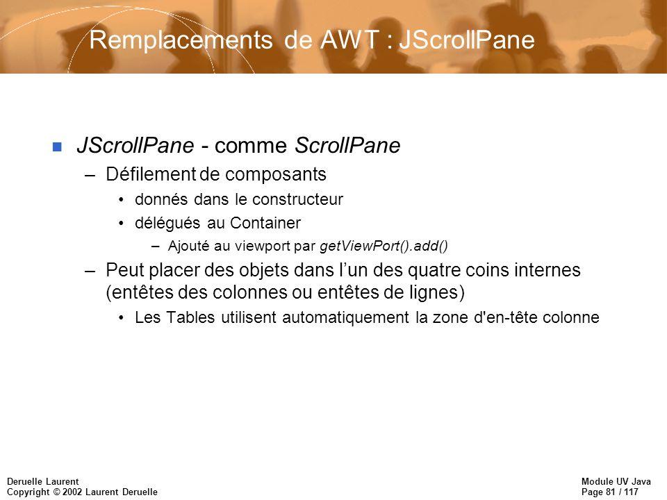 Module UV Java Page 81 / 117 Deruelle Laurent Copyright © 2002 Laurent Deruelle Remplacements de AWT : JScrollPane n JScrollPane - comme ScrollPane –Défilement de composants donnés dans le constructeur délégués au Container –Ajouté au viewport par getViewPort().add() –Peut placer des objets dans lun des quatre coins internes (entêtes des colonnes ou entêtes de lignes) Les Tables utilisent automatiquement la zone d en-tête colonne