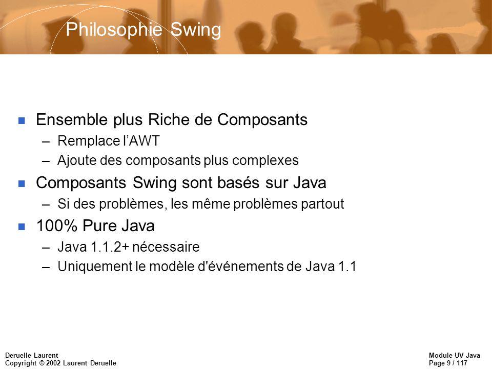 Module UV Java Page 9 / 117 Deruelle Laurent Copyright © 2002 Laurent Deruelle Philosophie Swing n Ensemble plus Riche de Composants –Remplace lAWT –Ajoute des composants plus complexes n Composants Swing sont basés sur Java –Si des problèmes, les même problèmes partout n 100% Pure Java –Java 1.1.2+ nécessaire –Uniquement le modèle d événements de Java 1.1