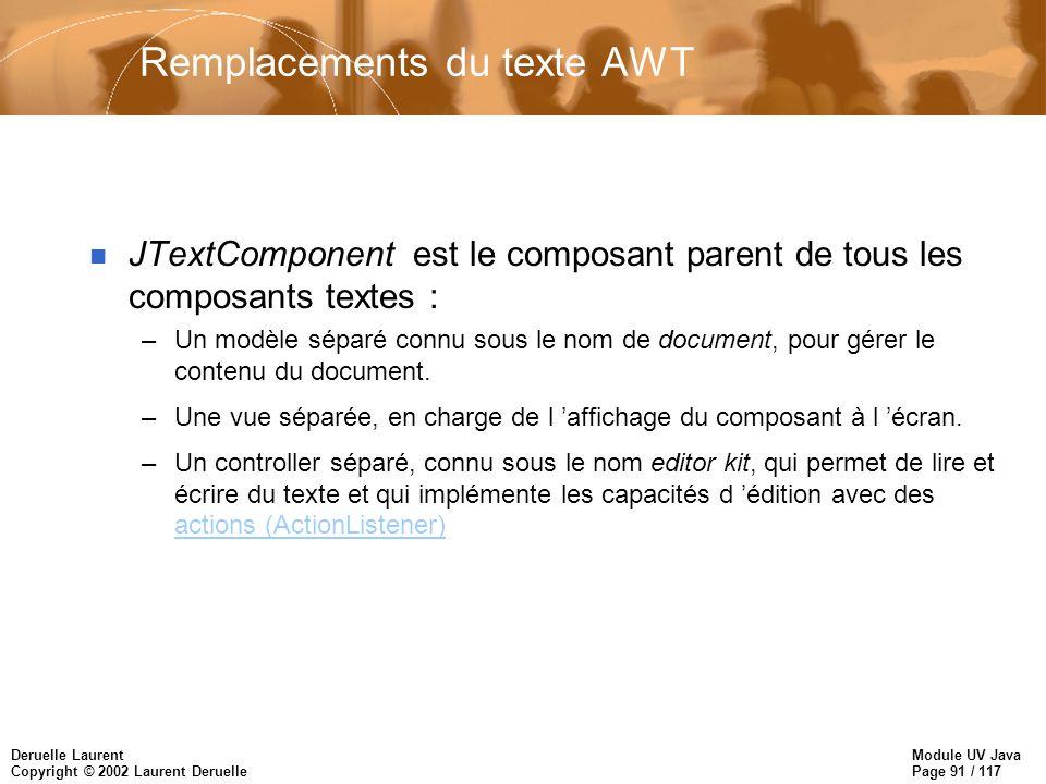 Module UV Java Page 91 / 117 Deruelle Laurent Copyright © 2002 Laurent Deruelle Remplacements du texte AWT n JTextComponent est le composant parent de tous les composants textes : –Un modèle séparé connu sous le nom de document, pour gérer le contenu du document.