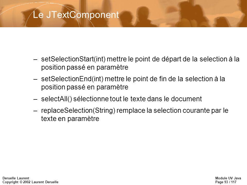 Module UV Java Page 93 / 117 Deruelle Laurent Copyright © 2002 Laurent Deruelle Le JTextComponent –setSelectionStart(int) mettre le point de départ de la selection à la position passé en paramètre –setSelectionEnd(int) mettre le point de fin de la selection à la position passé en paramètre –selectAll() sélectionne tout le texte dans le document –replaceSelection(String) remplace la selection courante par le texte en paramètre