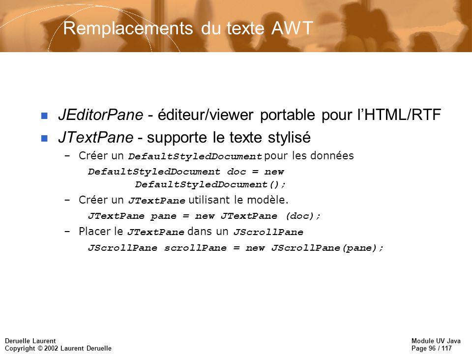 Module UV Java Page 96 / 117 Deruelle Laurent Copyright © 2002 Laurent Deruelle Remplacements du texte AWT n JEditorPane - éditeur/viewer portable pour lHTML/RTF n JTextPane - supporte le texte stylisé –Créer un DefaultStyledDocument pour les données DefaultStyledDocument doc = new DefaultStyledDocument(); –Créer un JTextPane utilisant le modèle.