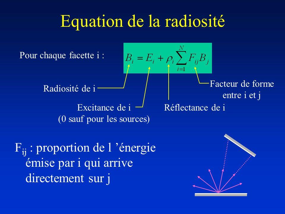 Equation de la radiosité F ij : proportion de l énergie émise par i qui arrive directement sur j Pour chaque facette i : Radiosité de i Excitance de i