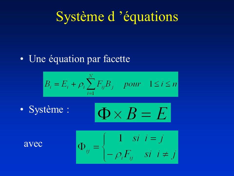 Système d équations Une équation par facette Système : avec