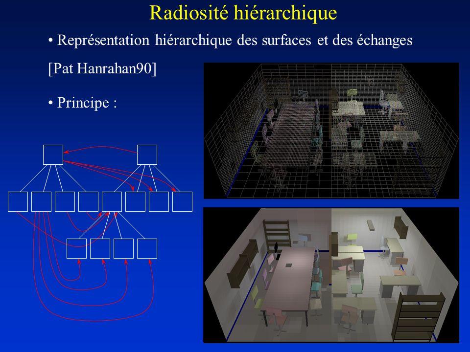 Radiosité hiérarchique Représentation hiérarchique des surfaces et des échanges [Pat Hanrahan90] Principe :