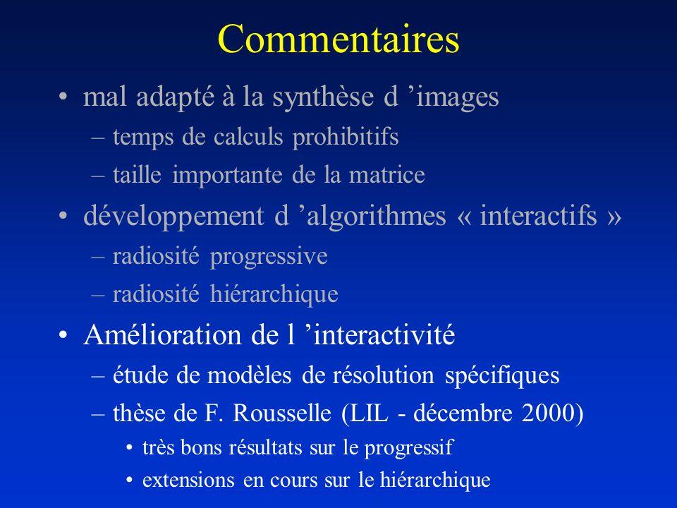Commentaires mal adapté à la synthèse d images –temps de calculs prohibitifs –taille importante de la matrice développement d algorithmes « interactif