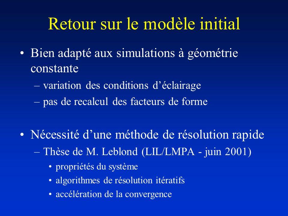 Retour sur le modèle initial Bien adapté aux simulations à géométrie constante –variation des conditions déclairage –pas de recalcul des facteurs de f