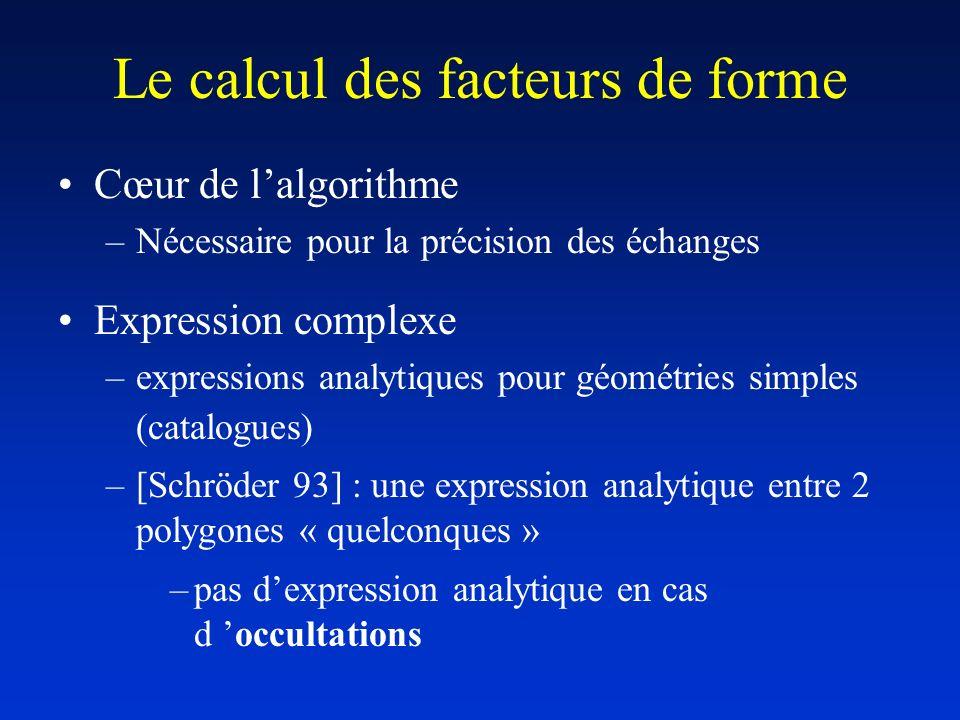 Le calcul des facteurs de forme Cœur de lalgorithme –Nécessaire pour la précision des échanges Expression complexe –expressions analytiques pour géomé
