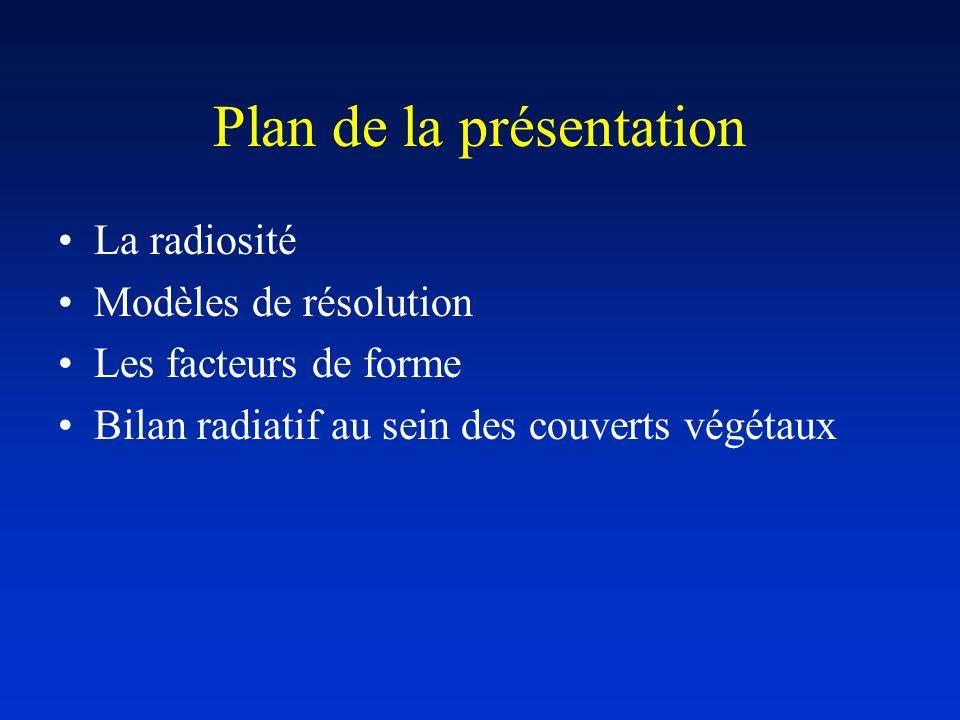 Plan de la présentation La radiosité Modèles de résolution Les facteurs de forme Bilan radiatif au sein des couverts végétaux