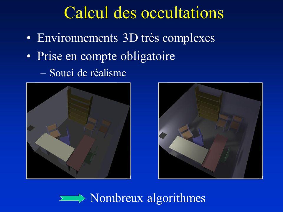 Calcul des occultations Environnements 3D très complexes Prise en compte obligatoire –Souci de réalisme Nombreux algorithmes