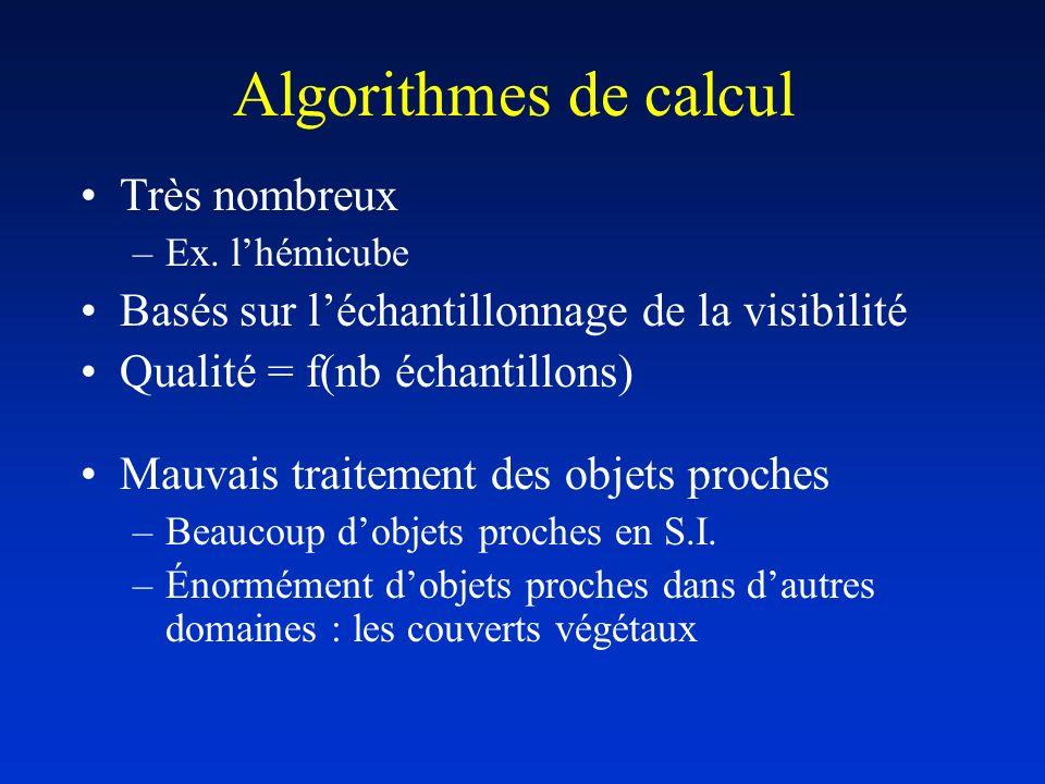 Algorithmes de calcul Très nombreux –Ex. lhémicube Basés sur léchantillonnage de la visibilité Qualité = f(nb échantillons) Mauvais traitement des obj