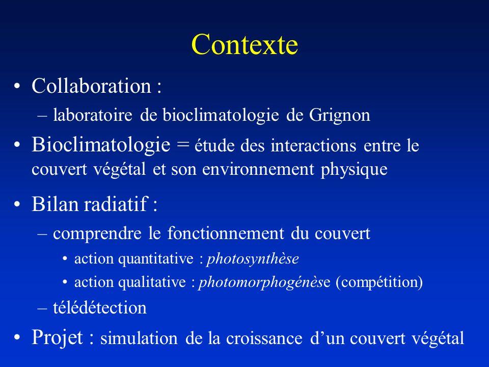 Contexte Collaboration : –laboratoire de bioclimatologie de Grignon Bioclimatologie = étude des interactions entre le couvert végétal et son environne