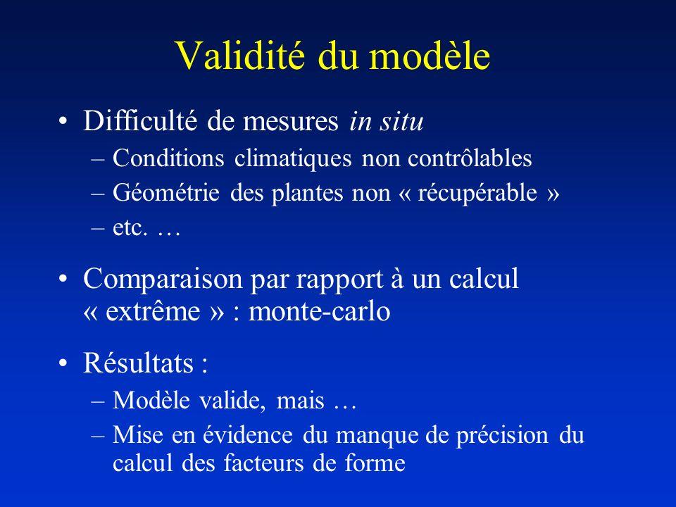 Validité du modèle Difficulté de mesures in situ –Conditions climatiques non contrôlables –Géométrie des plantes non « récupérable » –etc. … Comparais