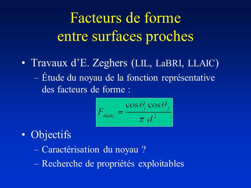 Facteurs de forme entre surfaces proches Travaux dE. Zeghers ( LIL, LaBRI, LLAIC ) –Étude du noyau de la fonction représentative des facteurs de forme