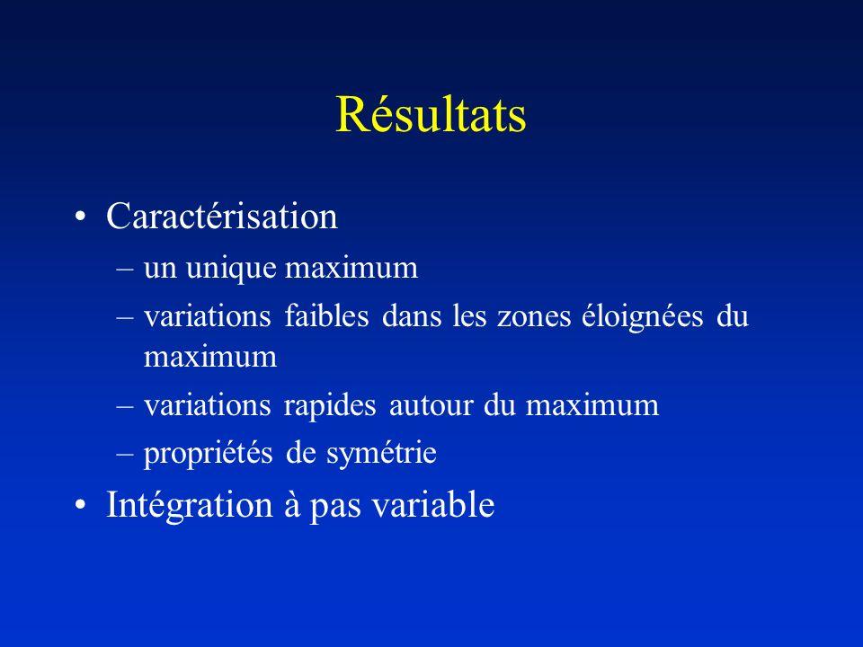 Résultats Caractérisation –un unique maximum –variations faibles dans les zones éloignées du maximum –variations rapides autour du maximum –propriétés