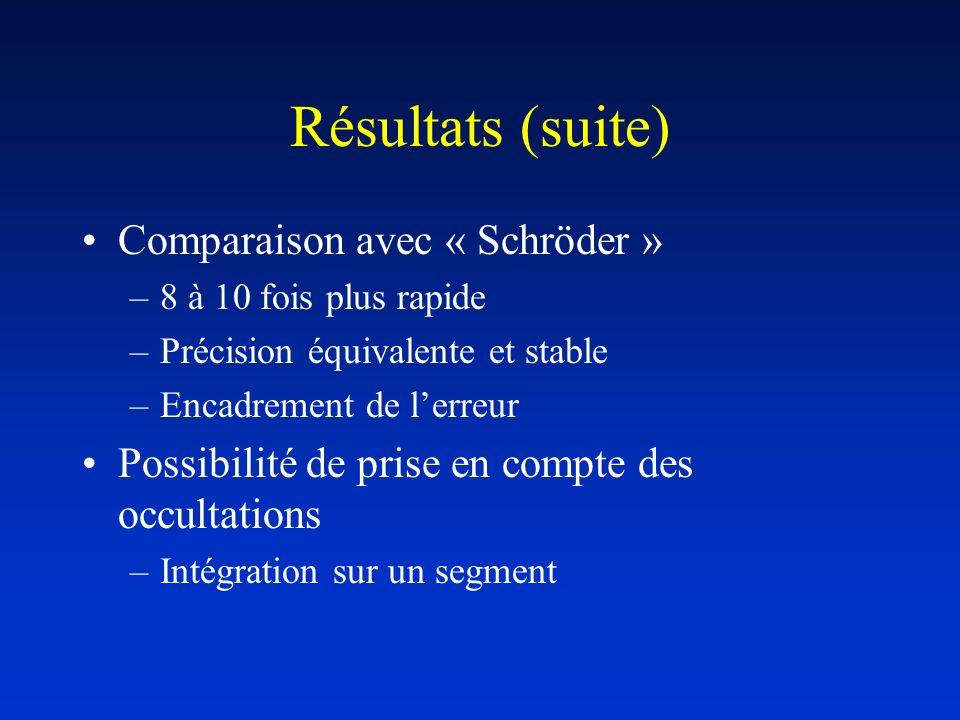 Résultats (suite) Comparaison avec « Schröder » –8 à 10 fois plus rapide –Précision équivalente et stable –Encadrement de lerreur Possibilité de prise