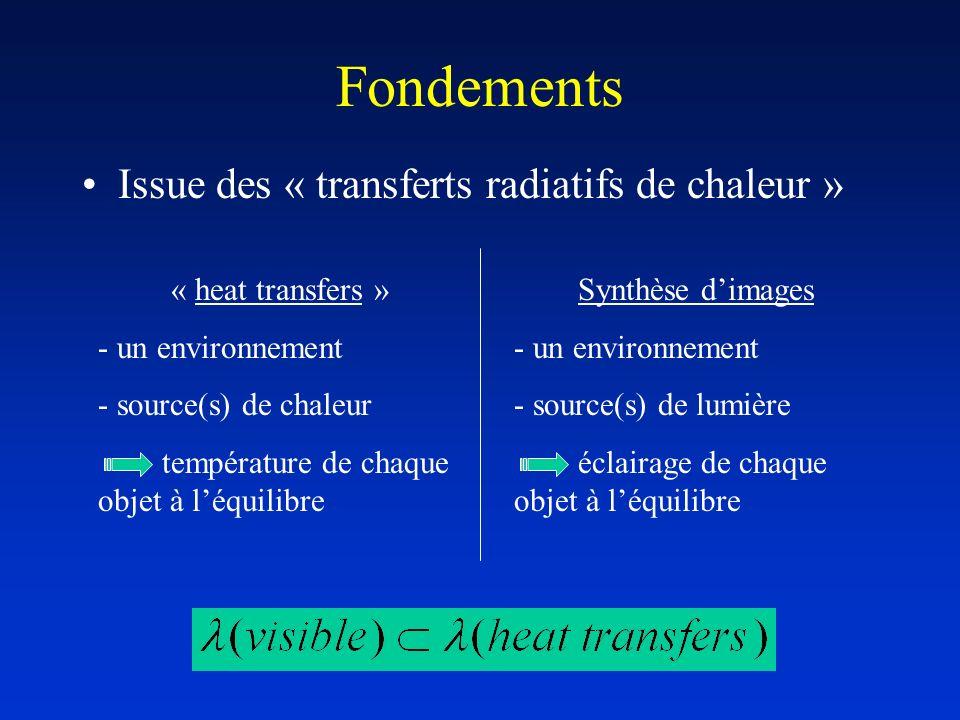 Fondements Issue des « transferts radiatifs de chaleur » « heat transfers » - un environnement - source(s) de chaleur température de chaque objet à lé